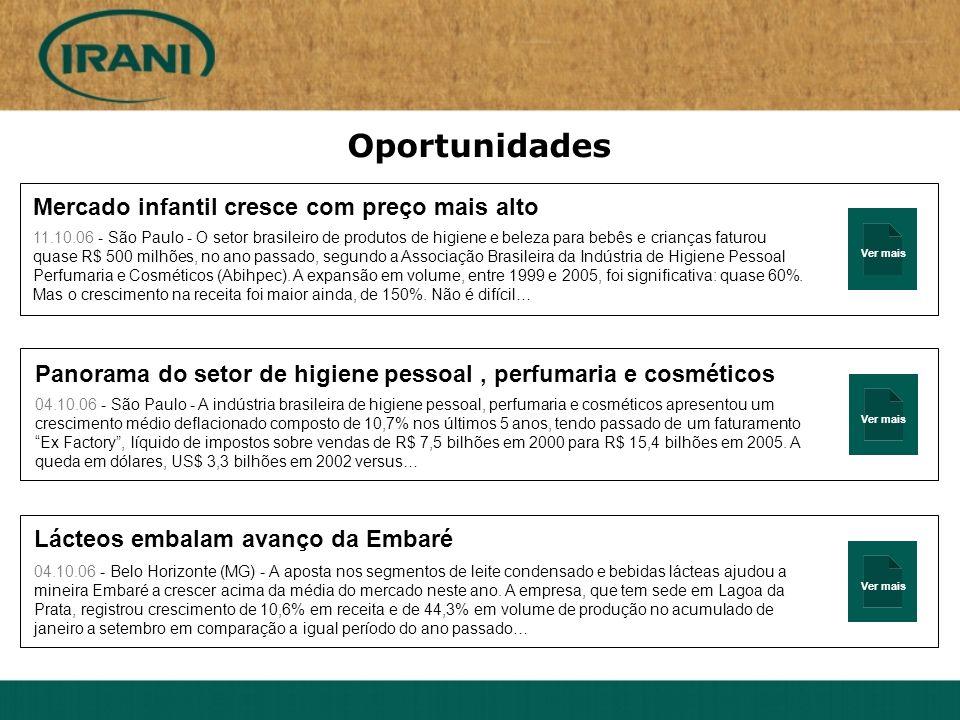 Ver mais Oportunidades Panorama do setor de higiene pessoal, perfumaria e cosméticos 04.10.06 - São Paulo - A indústria brasileira de higiene pessoal,