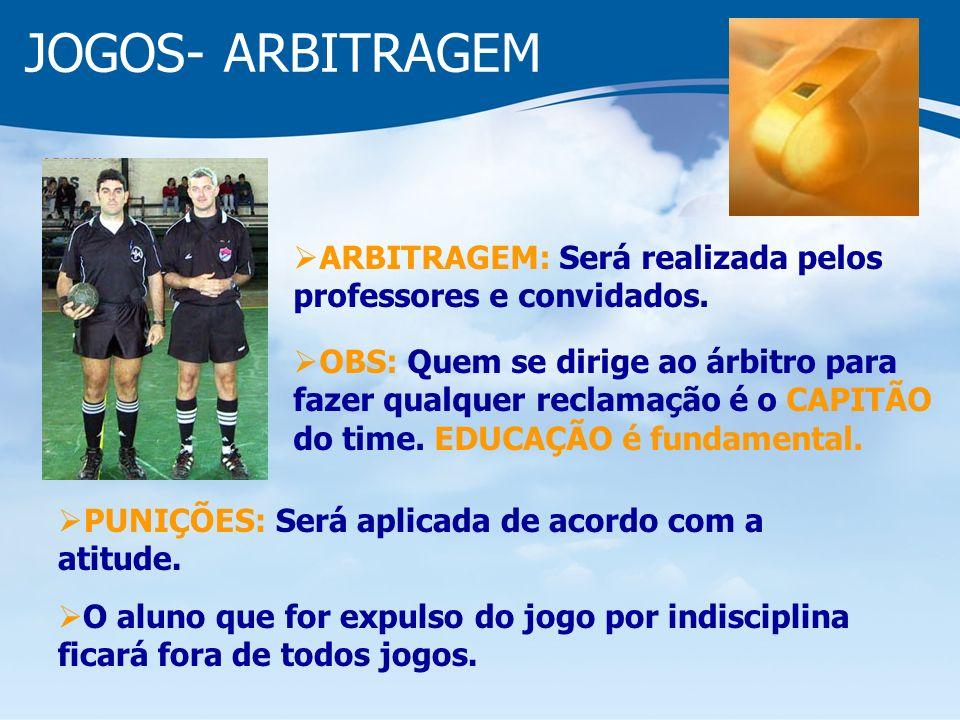 JOGOS- ARBITRAGEM OBS: Quem se dirige ao árbitro para fazer qualquer reclamação é o CAPITÃO do time.