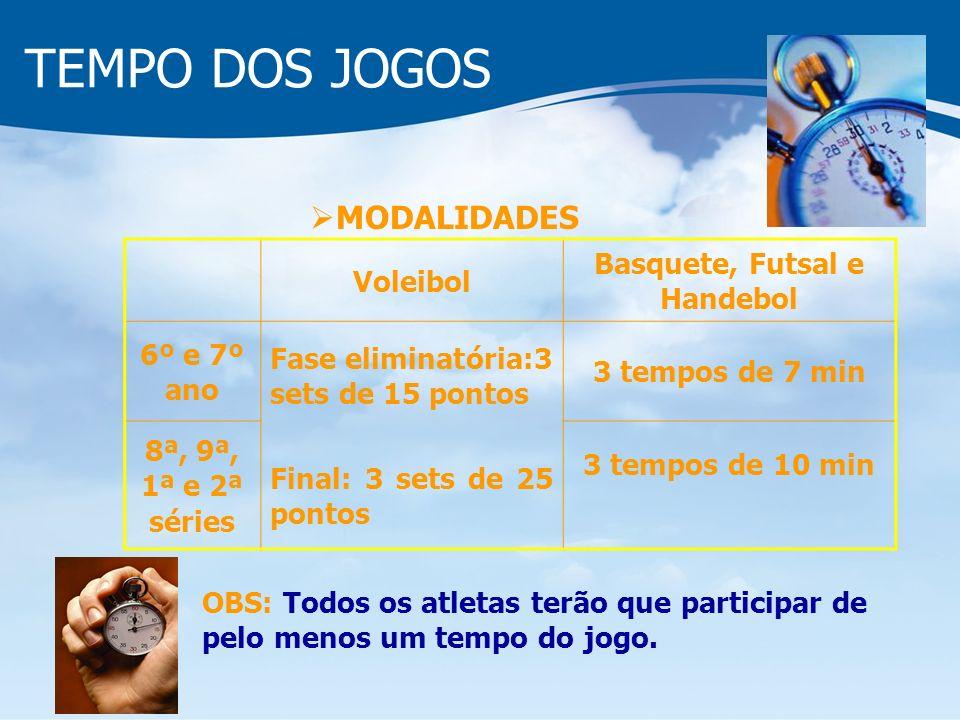 TEMPO DOS JOGOS MODALIDADES OBS: Todos os atletas terão que participar de pelo menos um tempo do jogo.
