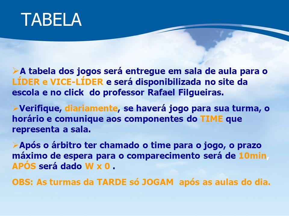 TABELA A tabela dos jogos será entregue em sala de aula para o LÍDER e VICE-LÍDER e será disponibilizada no site da escola e no click do professor Rafael Filgueiras.