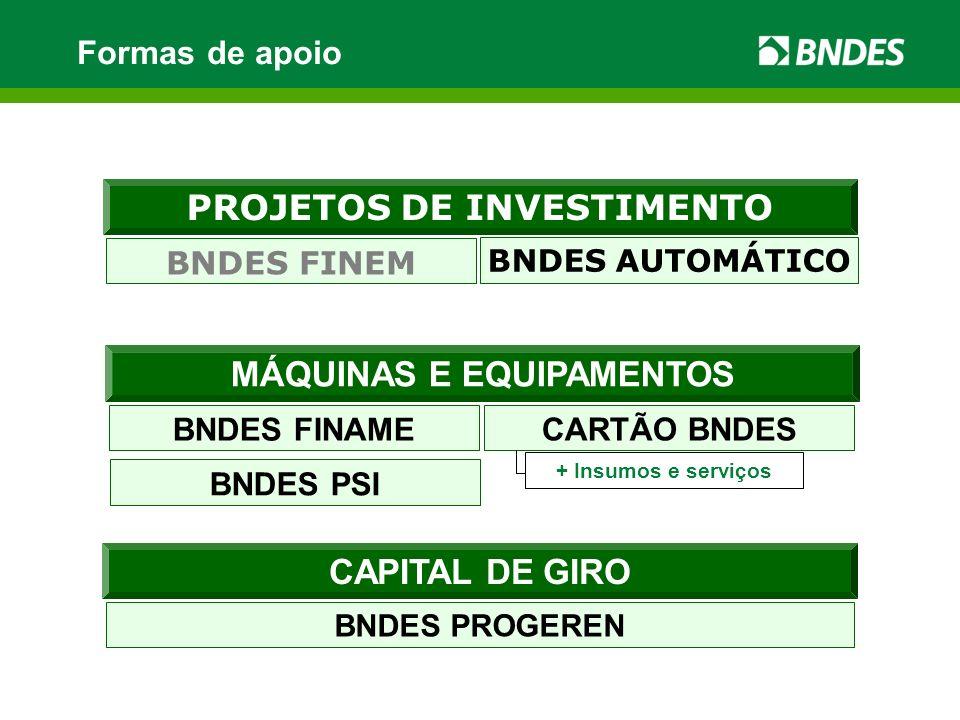 PROJETOS DE INVESTIMENTO BNDES FINEM BNDES AUTOMÁTICO Formas de apoio + Insumos e serviços CAPITAL DE GIRO BNDES PROGEREN MÁQUINAS E EQUIPAMENTOS BNDE