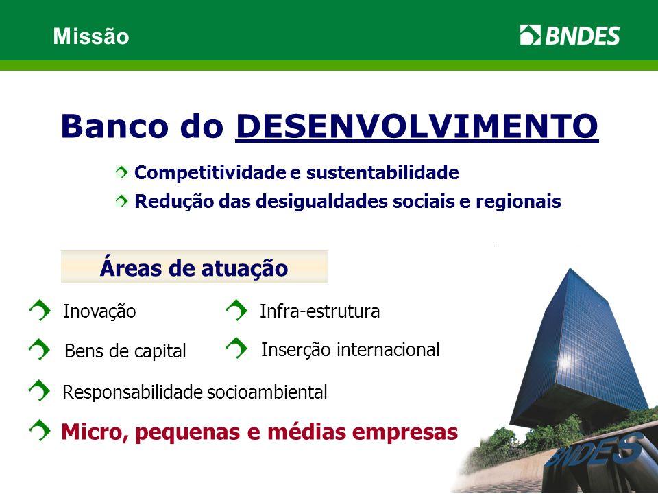 Inovação Infra-estrutura Bens de capital Micro, pequenas e médias empresas Inserção internacional Responsabilidade socioambiental Competitividade e su