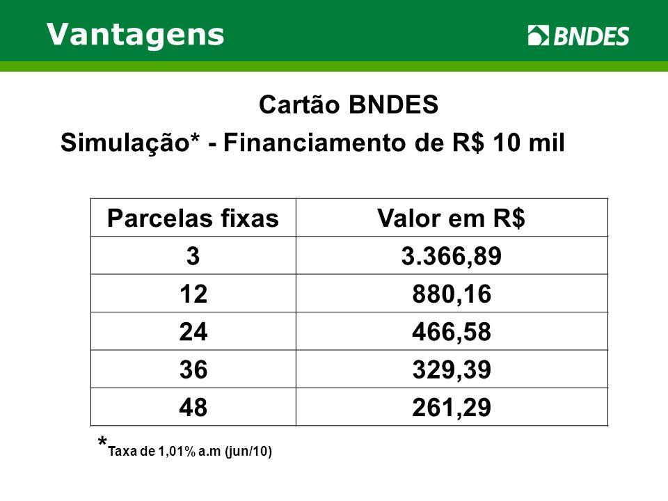 Vantagens Cartão BNDES Simulação* - Financiamento de R$ 10 mil Parcelas fixasValor em R$ 33.366,89 12880,16 24466,58 36329,39 48261,29 * Taxa de 1,01%
