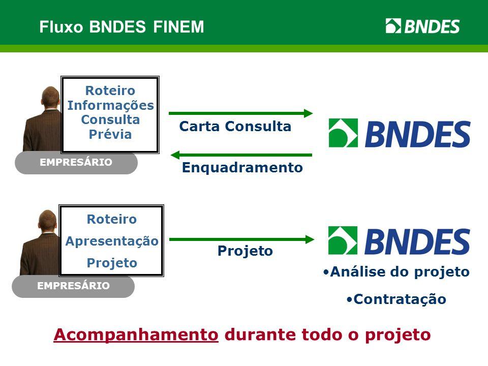 Operação FINAME de investimento no valor de R$ 2 milhões com uma liberação na data 15/08/2009 e vencimento ordinário da operação em 15/04/2011, com garantia de 80% do FGI.