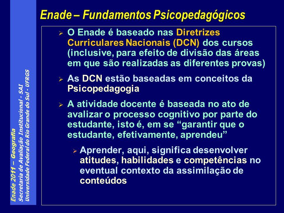 O Enade é baseado nas Diretrizes Curriculares Nacionais (DCN) dos cursos (inclusive, para efeito de divisão das áreas em que são realizadas as diferentes provas) As DCN estão baseadas em conceitos da Psicopedagogia A atividade docente é baseada no ato de avalizar o processo cognitivo por parte do estudante, isto é, em se garantir que o estudante, efetivamente, aprendeu Aprender, aqui, significa desenvolver atitudes, habilidades e competências no eventual contexto da assimilação de conteúdos Enade – Fundamentos Psicopedagógicos