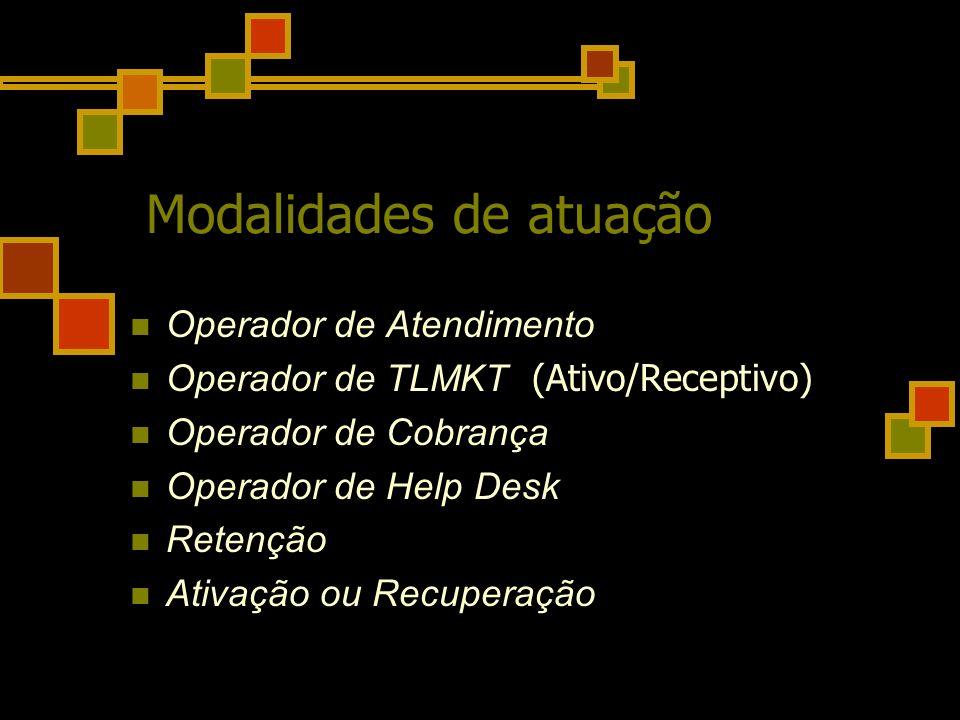 Modalidades de atuação Operador de Atendimento Operador de TLMKT (Ativo/Receptivo) Operador de Cobrança Operador de Help Desk Retenção Ativação ou Rec