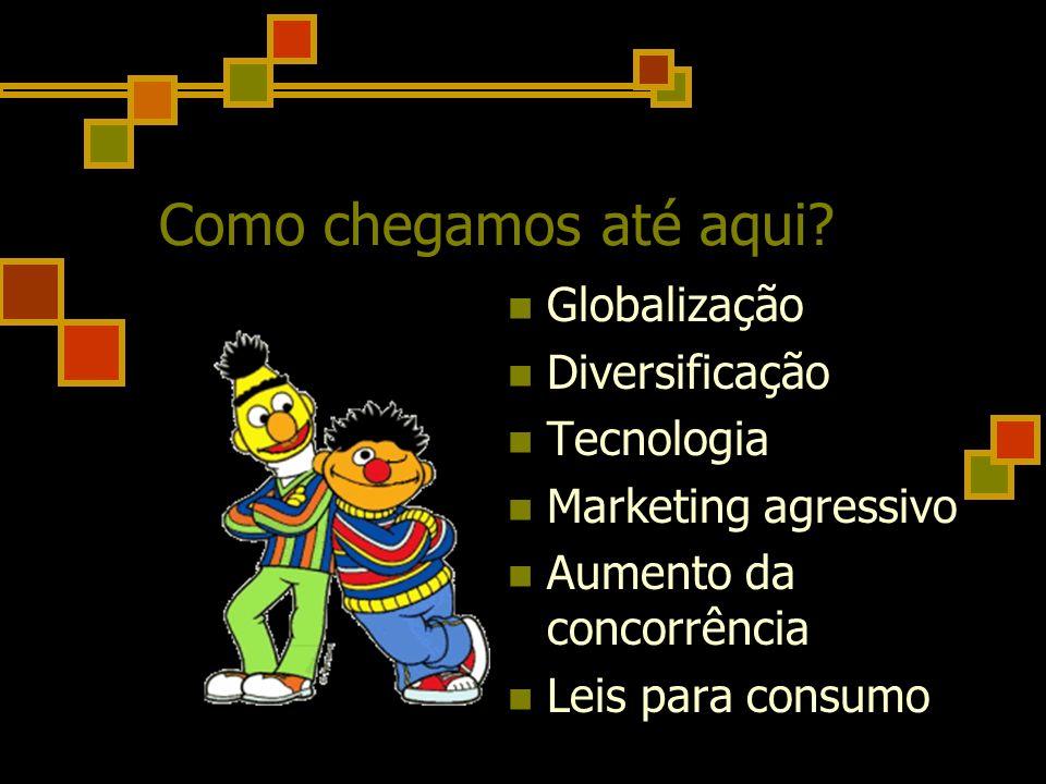 Como chegamos até aqui? Globalização Diversificação Tecnologia Marketing agressivo Aumento da concorrência Leis para consumo