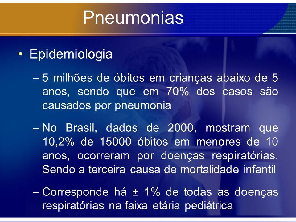 Pneumonias Epidemiologia –5 milhões de óbitos em crianças abaixo de 5 anos, sendo que em 70% dos casos são causados por pneumonia –No Brasil, dados de 2000, mostram que 10,2% de 15000 óbitos em menores de 10 anos, ocorreram por doenças respiratórias.