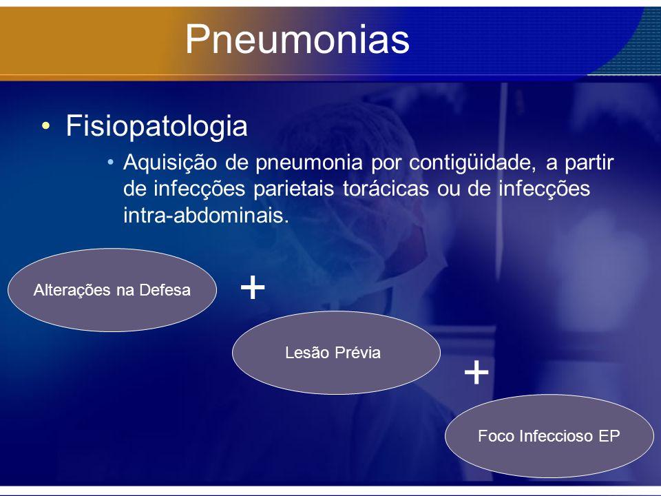 Pneumonias Fisiopatologia Aquisição de pneumonia por contigüidade, a partir de infecções parietais torácicas ou de infecções intra-abdominais. Alteraç