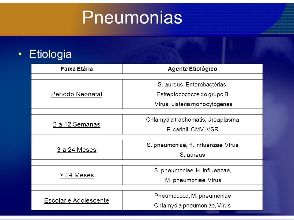 Pneumonias Etiologia Faixa EtáriaAgente Etiológico Período Neonatal S. aureus, Enterobactérias, Estreptocococos do grupo B Vírus, Listeria monocytogen