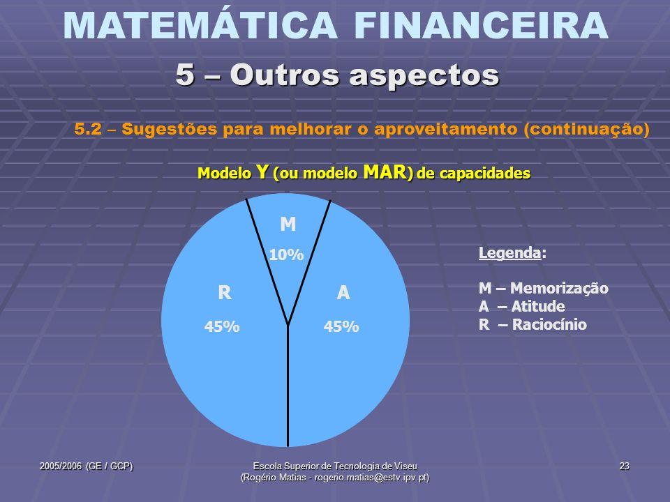 MATEMÁTICA FINANCEIRA 2005/2006 (GE / GCP)Escola Superior de Tecnologia de Viseu (Rogério Matias - rogerio.matias@estv.ipv.pt) 23 10% 45% R 5 – Outros