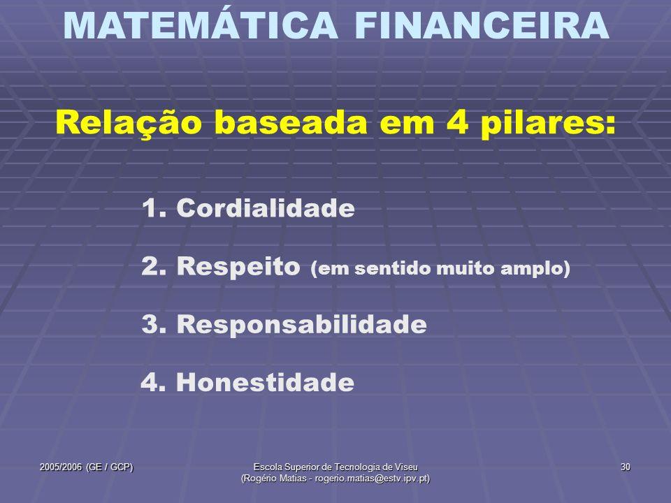 MATEMÁTICA FINANCEIRA 2005/2006 (GE / GCP)Escola Superior de Tecnologia de Viseu (Rogério Matias - rogerio.matias@estv.ipv.pt) 30 Relação baseada em 4