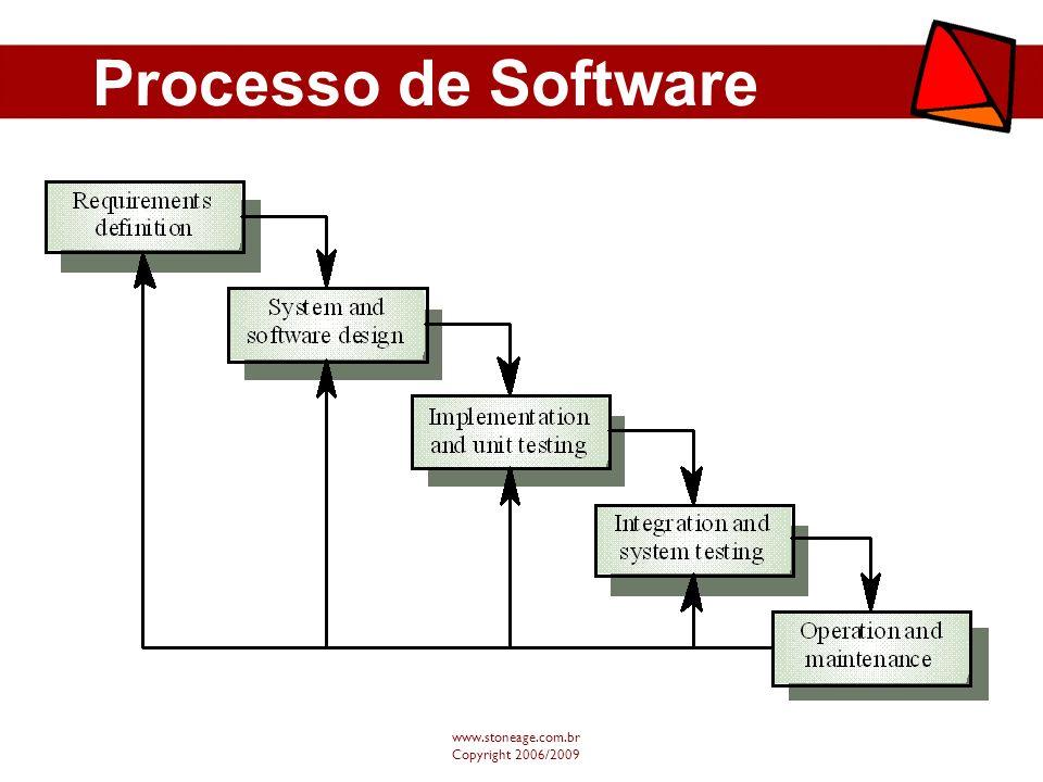 Processo de Software www.stoneage.com.br Copyright 2006/2009