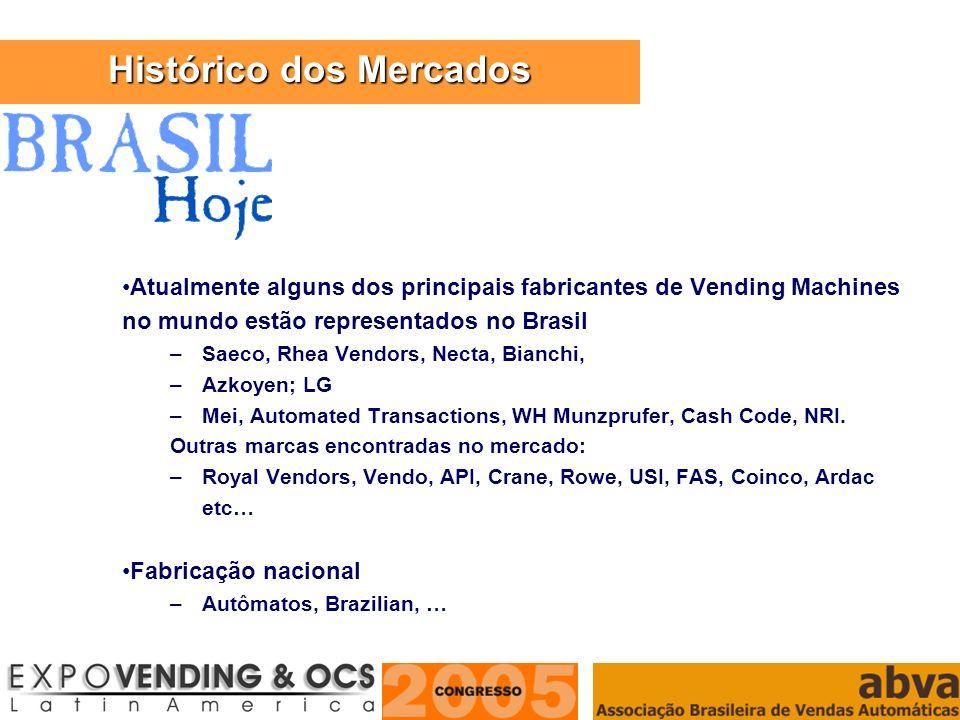 ASSOCIAÇÃO BRASILEIRA DE VENDAS AUTOMÁTICAS Atualmente alguns dos principais fabricantes de Vending Machines no mundo estão representados no Brasil –S