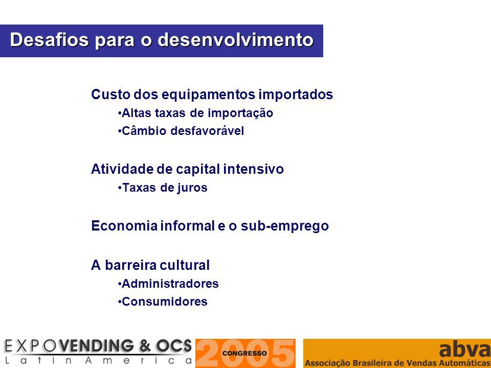 ASSOCIAÇÃO BRASILEIRA DE VENDAS AUTOMÁTICAS Custo dos equipamentos importados Altas taxas de importação Câmbio desfavorável Atividade de capital inten