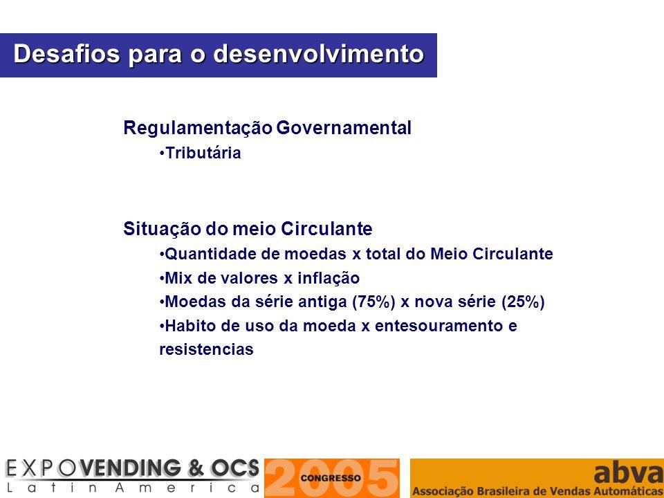ASSOCIAÇÃO BRASILEIRA DE VENDAS AUTOMÁTICAS Regulamentação Governamental Tributária Situação do meio Circulante Quantidade de moedas x total do Meio C