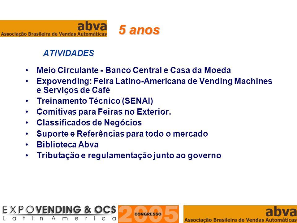 ASSOCIAÇÃO BRASILEIRA DE VENDAS AUTOMÁTICAS ATIVIDADES Meio Circulante - Banco Central e Casa da Moeda Expovending: Feira Latino-Americana de Vending