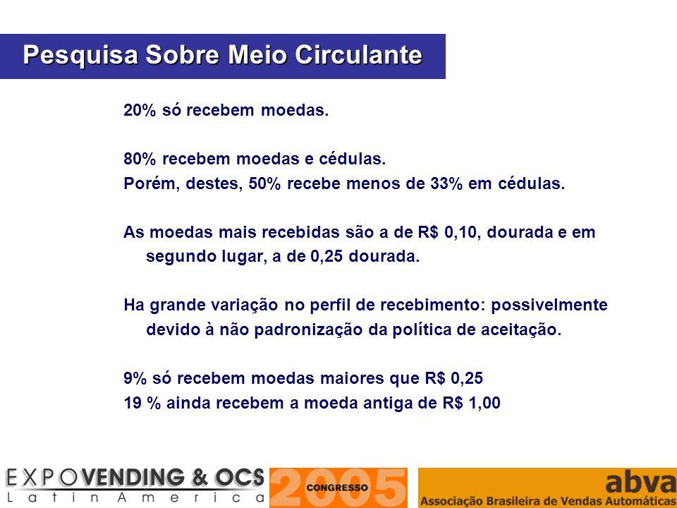 ASSOCIAÇÃO BRASILEIRA DE VENDAS AUTOMÁTICAS 20% só recebem moedas. 80% recebem moedas e cédulas. Porém, destes, 50% recebe menos de 33% em cédulas. As