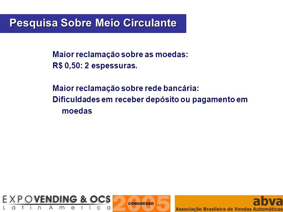 ASSOCIAÇÃO BRASILEIRA DE VENDAS AUTOMÁTICAS Maior reclamação sobre as moedas: R$ 0,50: 2 espessuras. Maior reclamação sobre rede bancária: Dificuldade