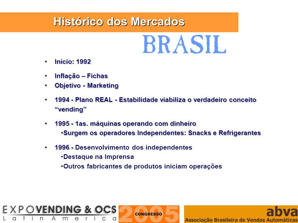 ASSOCIAÇÃO BRASILEIRA DE VENDAS AUTOMÁTICAS Início: 1992Início: 1992 Inflação – FichasInflação – Fichas Objetivo - MarketingObjetivo - Marketing 1994