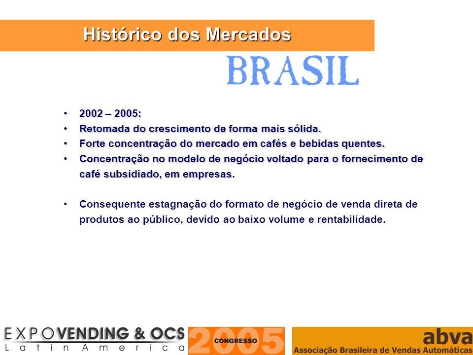 ASSOCIAÇÃO BRASILEIRA DE VENDAS AUTOMÁTICAS 2002 – 2005:2002 – 2005: Retomada do crescimento de forma mais sólida.Retomada do crescimento de forma mai