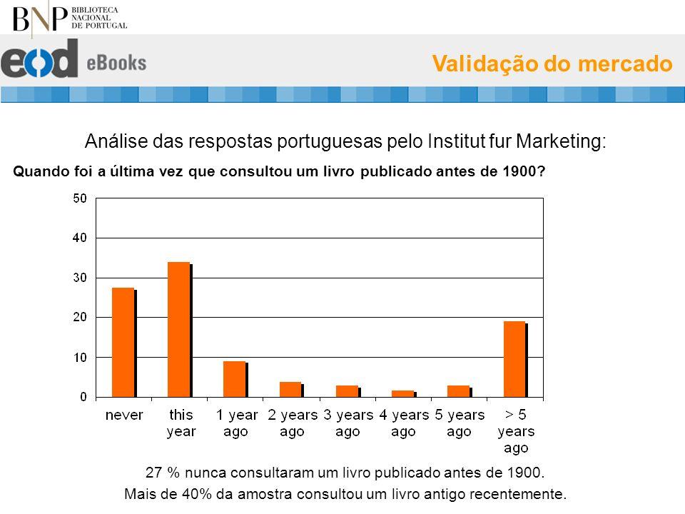 Validação do mercado Análise das respostas portuguesas pelo Institut fur Marketing: Quando foi a última vez que consultou um livro publicado antes de 1900.