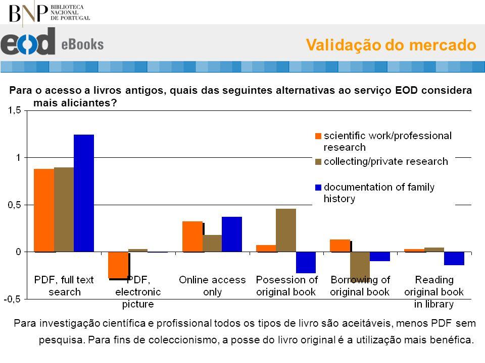 Validação do mercado Para o acesso a livros antigos, quais das seguintes alternativas ao serviço EOD considera mais aliciantes.