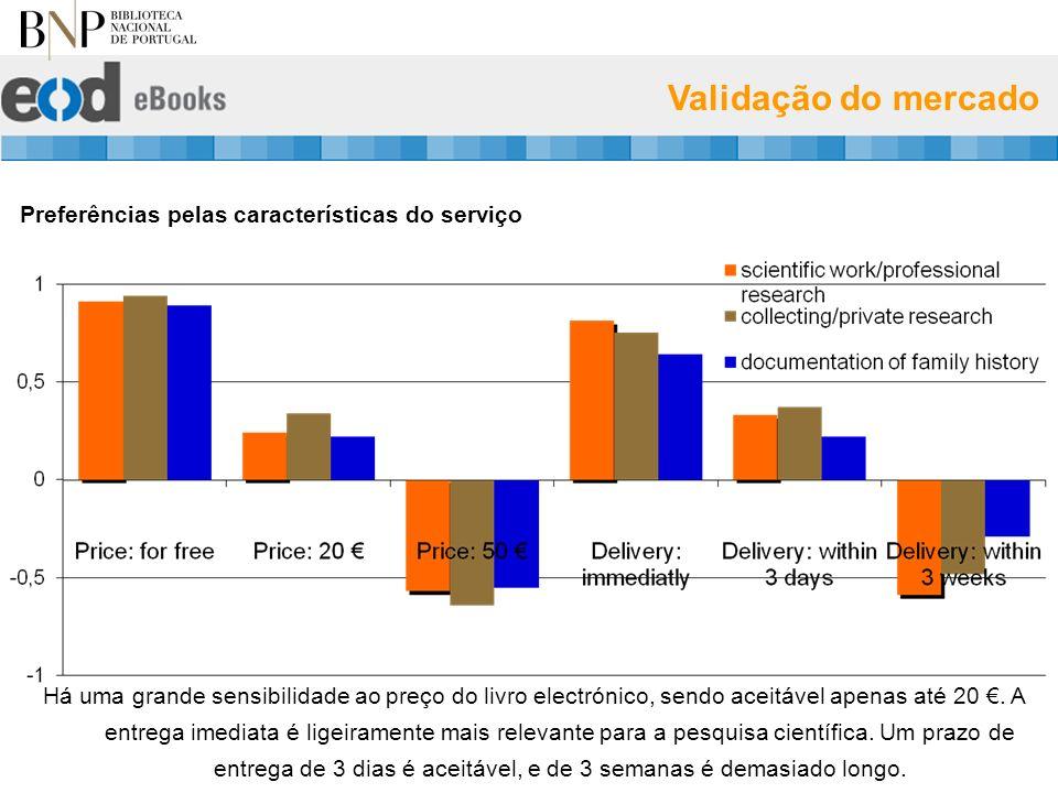 Validação do mercado Preferências pelas características do serviço Há uma grande sensibilidade ao preço do livro electrónico, sendo aceitável apenas até 20.