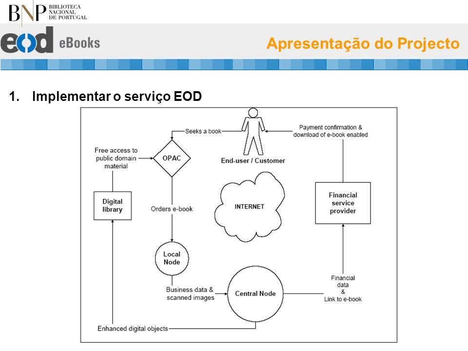 Apresentação do Projecto 1.Implementar o serviço EOD