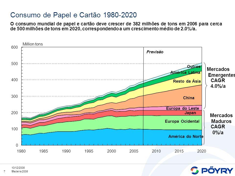 7 10/12/2008 Madeira 2008 7 O consumo mundial de papel e cartão deve crescer de 382 milhões de tons em 2006 para cerca de 500 milhões de tons em 2020, correspondendo a um crescimento médio de 2.0%/a.