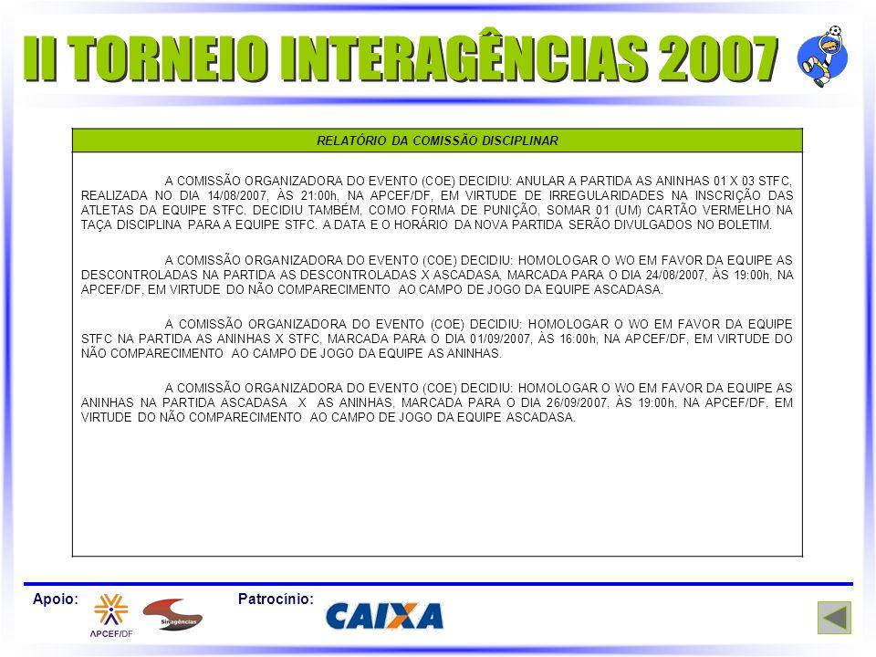RELATÓRIO DA COMISSÃO DISCIPLINAR A COMISSÃO ORGANIZADORA DO EVENTO (COE) DECIDIU: ANULAR A PARTIDA AS ANINHAS 01 X 03 STFC, REALIZADA NO DIA 14/08/2007, ÀS 21:00h, NA APCEF/DF, EM VIRTUDE DE IRREGULARIDADES NA INSCRIÇÃO DAS ATLETAS DA EQUIPE STFC.