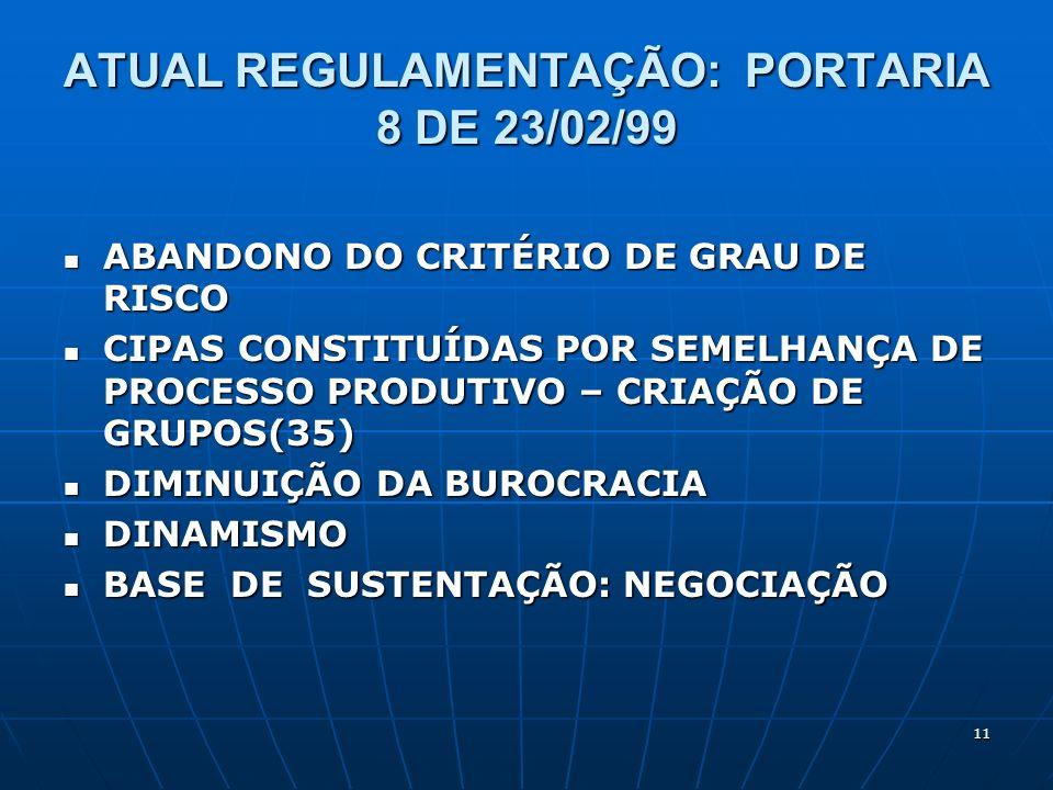 11 ATUAL REGULAMENTAÇÃO: PORTARIA 8 DE 23/02/99 ABANDONO DO CRITÉRIO DE GRAU DE RISCO ABANDONO DO CRITÉRIO DE GRAU DE RISCO CIPAS CONSTITUÍDAS POR SEM