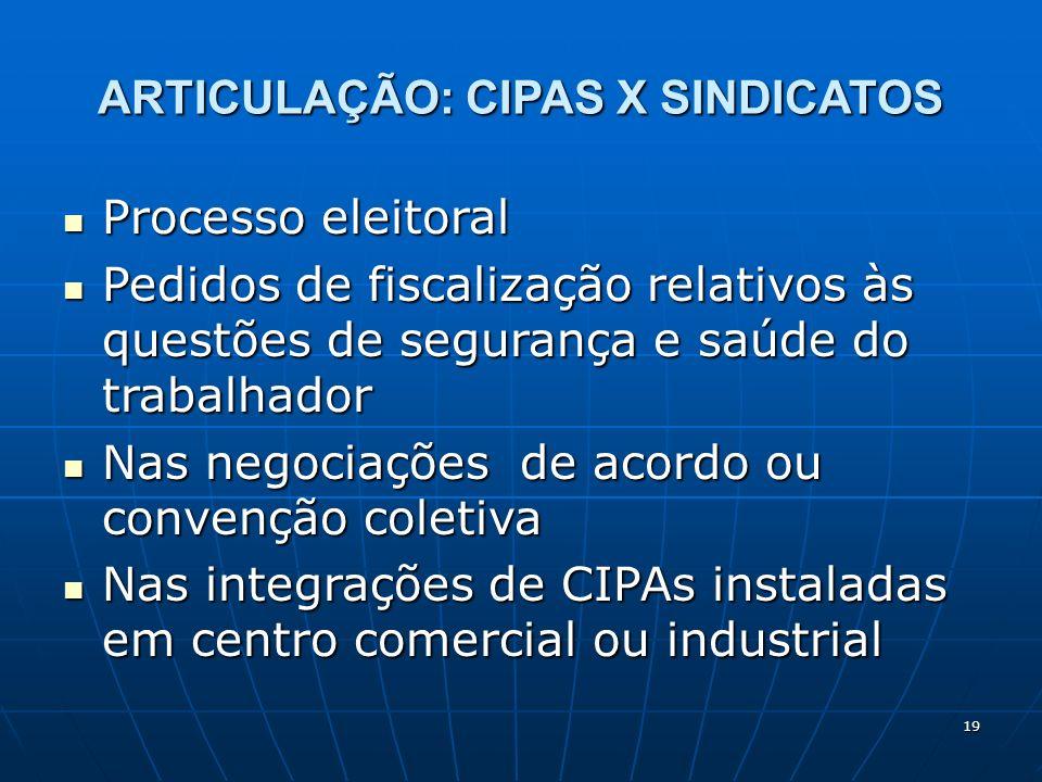 19 ARTICULAÇÃO: CIPAS X SINDICATOS Processo eleitoral Processo eleitoral Pedidos de fiscalização relativos às questões de segurança e saúde do trabalh