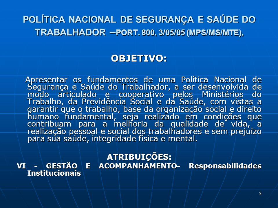 2 POLÍTICA NACIONAL DE SEGURANÇA E SAÚDE DO TRABALHADOR – PORT. 800, 3/05/05 (MPS/MS/MTE), OBJETIVO: Apresentar os fundamentos de uma Política Naciona