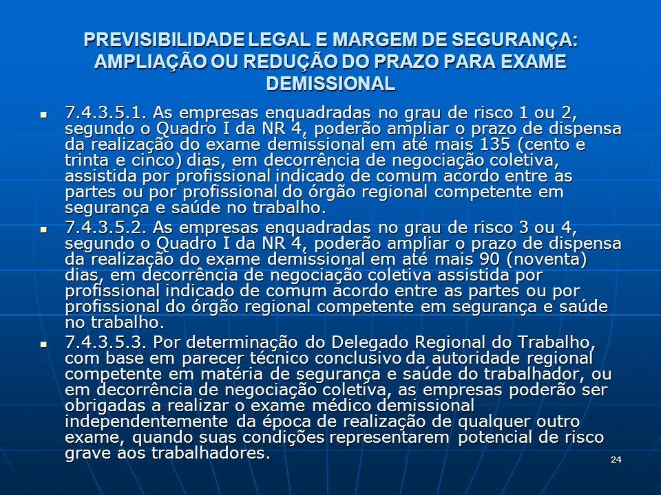 24 PREVISIBILIDADE LEGAL E MARGEM DE SEGURANÇA: AMPLIAÇÃO OU REDUÇÃO DO PRAZO PARA EXAME DEMISSIONAL 7.4.3.5.1. As empresas enquadradas no grau de ris