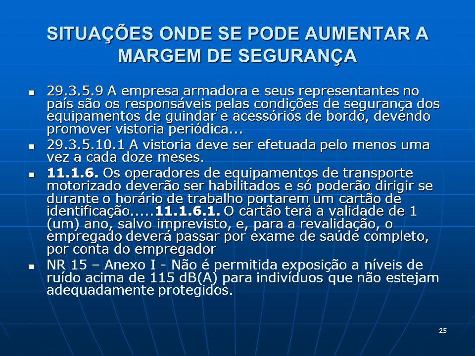 25 SITUAÇÕES ONDE SE PODE AUMENTAR A MARGEM DE SEGURANÇA 29.3.5.9 A empresa armadora e seus representantes no país são os responsáveis pelas condições