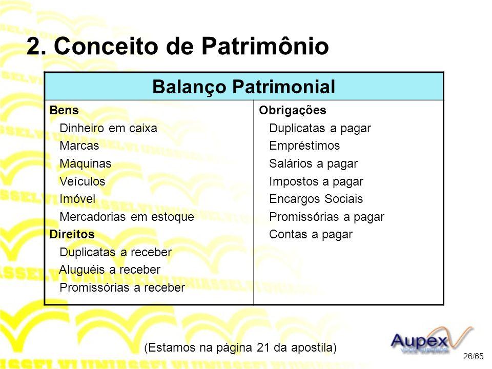 2. Conceito de Patrimônio (Estamos na página 21 da apostila) 26/65 Balanço Patrimonial Bens Dinheiro em caixa Marcas Máquinas Veículos Imóvel Mercador