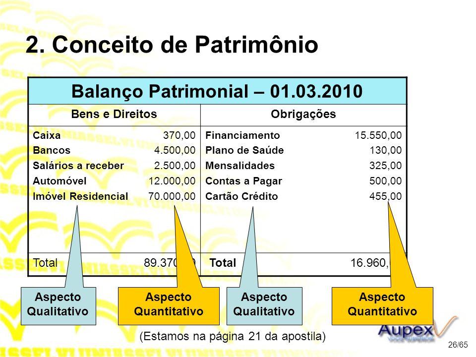 2. Conceito de Patrimônio (Estamos na página 21 da apostila) 26/65 Balanço Patrimonial – 01.03.2010 Bens e DireitosObrigações Caixa Bancos Salários a