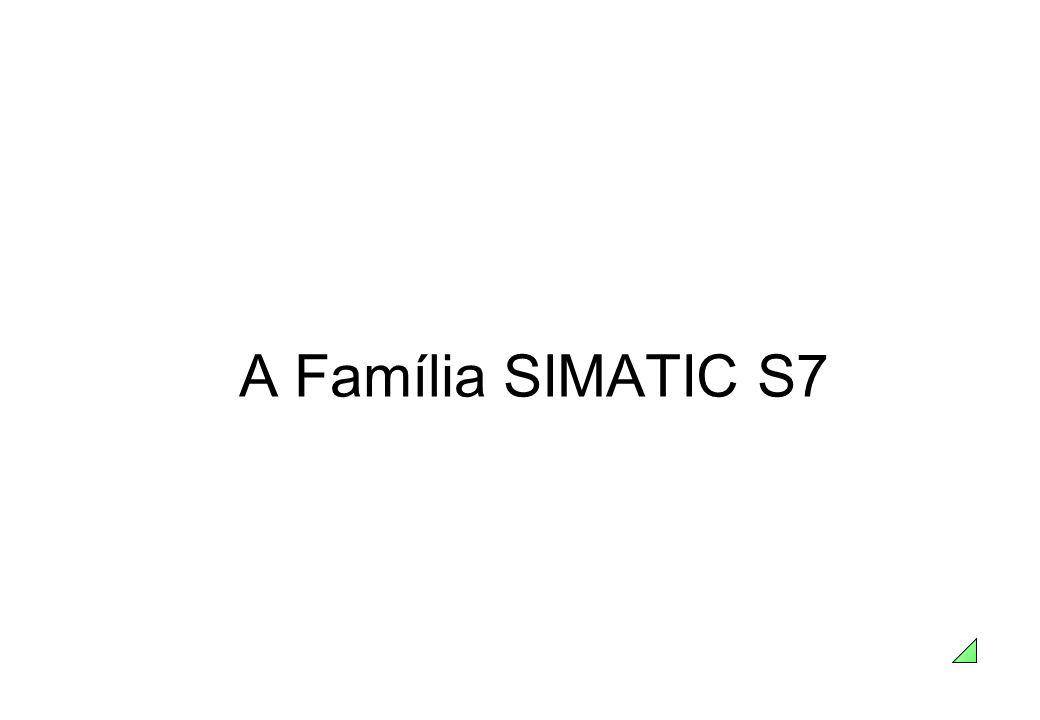 A Família SIMATIC SIMATIC Controller SIMATIC PG SIMATIC PC ASI FM SV SIMATIC DP SIMATIC NET PROFIBUS-DP Industrial Ethernet PROFIBUS MPI SIMATIC NET