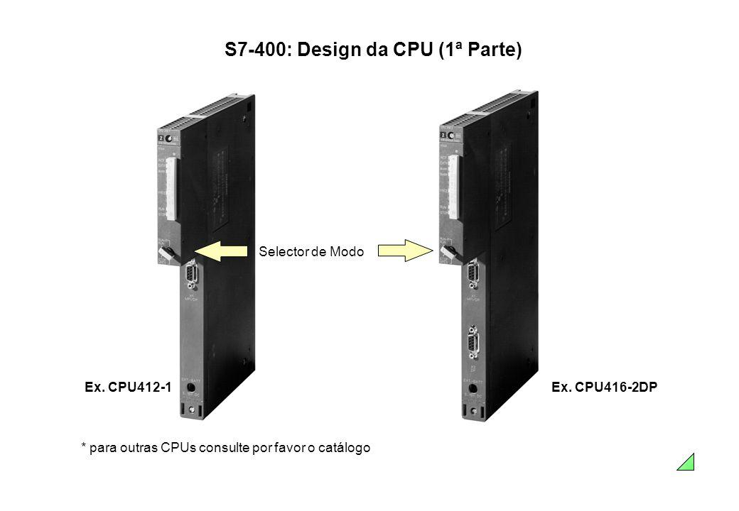 S7-400: Design da CPU (1ª Parte) Selector de Modo Ex. CPU412-1Ex. CPU416-2DP * para outras CPUs consulte por favor o catálogo