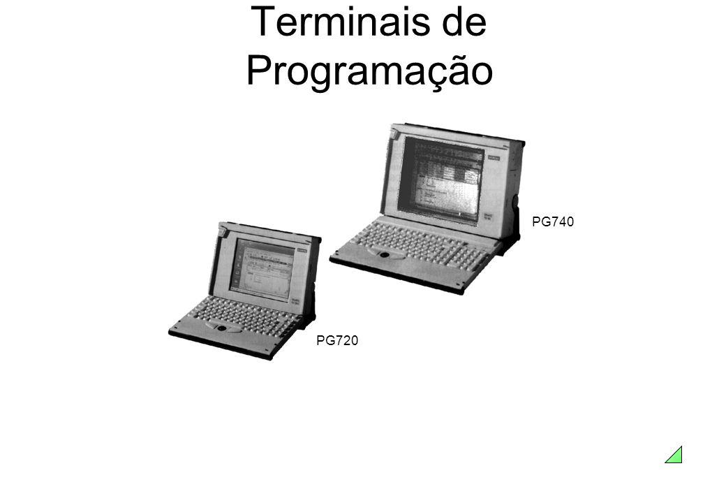Terminais de Programação PG720 PG740