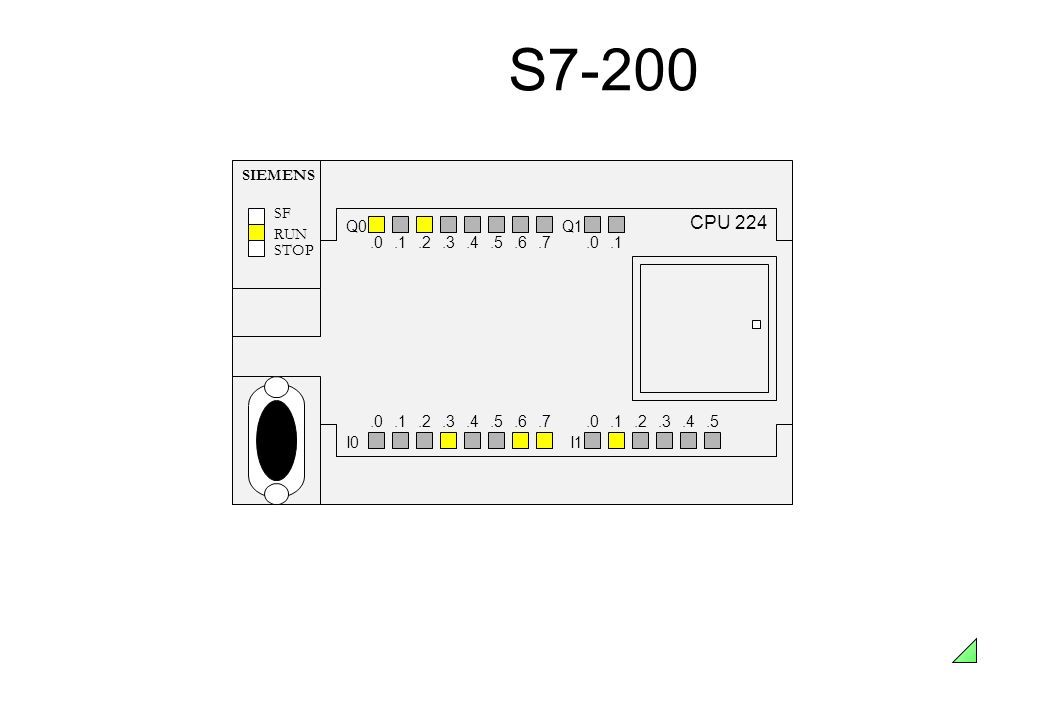 S7-200 Q0.0.1.2.3.4.5.6.7 Q1.0.1 I0.0.1.2.3.4.5.6.7 I1.0.1.2.3.4.5 CPU 224 SIEMENS SF RUN STOP