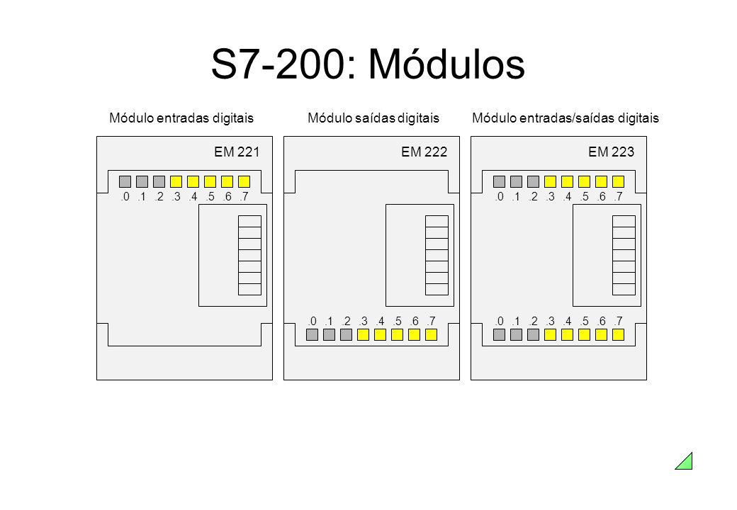 Conexão PPI Seletor de modo Módulo de memória Indicadores de estado S7-200: CPU Q0.0.1.2.3.4.5.6.7 Q1.0.1 I0.0.1.2.3.4.5.6.7 I1.0.1.2.3.4.5 CPU 224 SIEMENS SF RUN STOP Potenciômetro Indicadores de estado das DO integradas Indicadores de estado das DI integradas