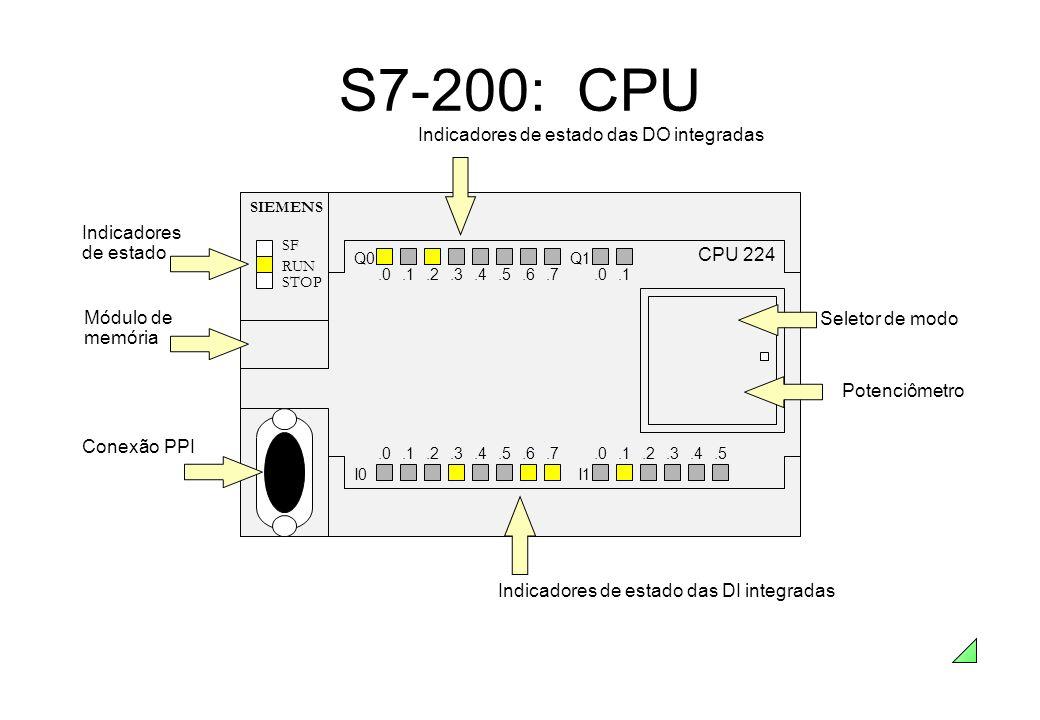 Conexão PPI Seletor de modo Módulo de memória Indicadores de estado S7-200: CPU Q0.0.1.2.3.4.5.6.7 Q1.0.1 I0.0.1.2.3.4.5.6.7 I1.0.1.2.3.4.5 CPU 224 SI