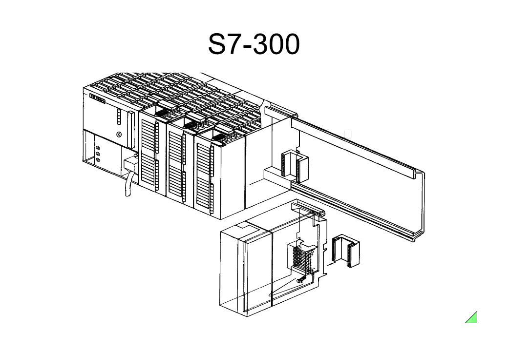 S7-300: Módulos PS (opcional) CPU IM (opcional) SM: DI SM: DO SM: AI SM: AO FM: - Contagem - Posicionamento - Controle de malha fechada CP: - Ponto-a-Ponto - PROFIBUS - Industrial Ethernet