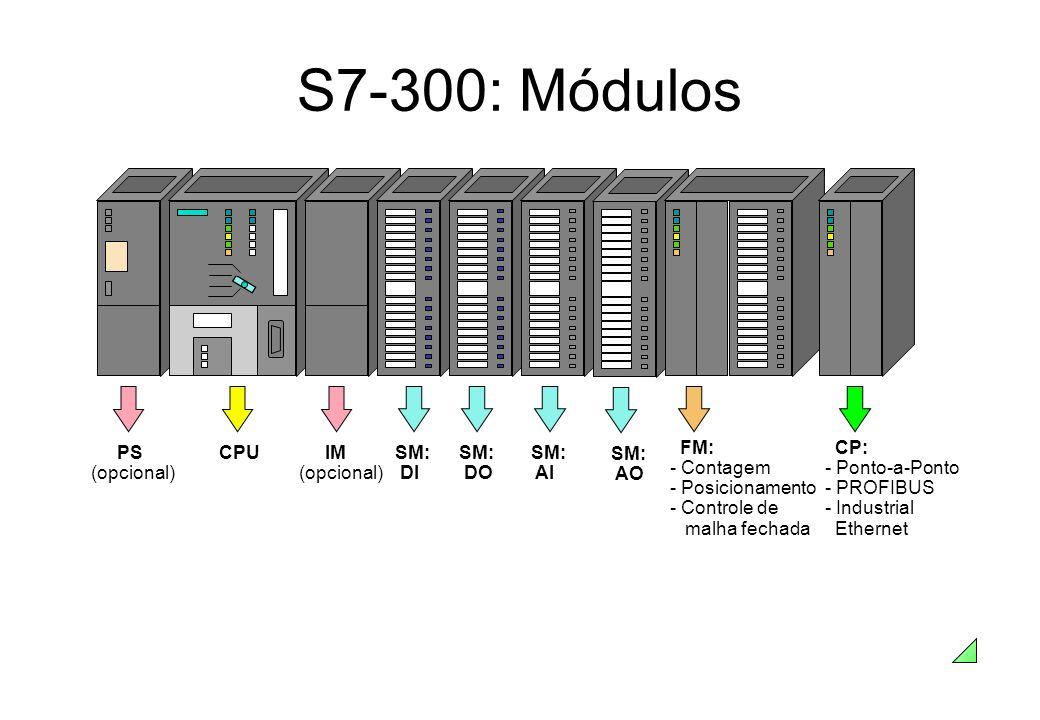 S7-300: Módulos PS (opcional) CPU IM (opcional) SM: DI SM: DO SM: AI SM: AO FM: - Contagem - Posicionamento - Controle de malha fechada CP: - Ponto-a-