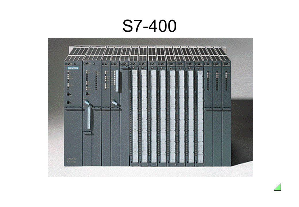 S7-400: Módulos PS CPUSM: DI SM: DO SM: AI SM: AO CPFMSMIM