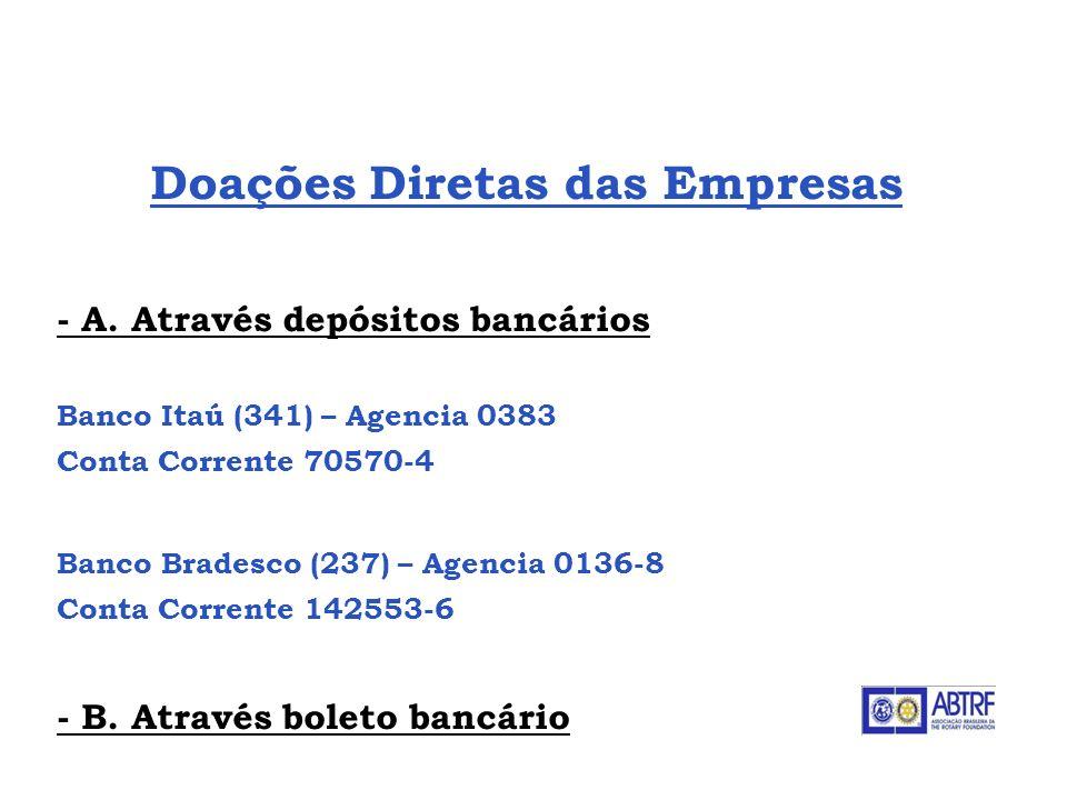 Doações Diretas das Empresas - A. Através depósitos bancários Banco Itaú (341) – Agencia 0383 Conta Corrente 70570-4 Banco Bradesco (237) – Agencia 01