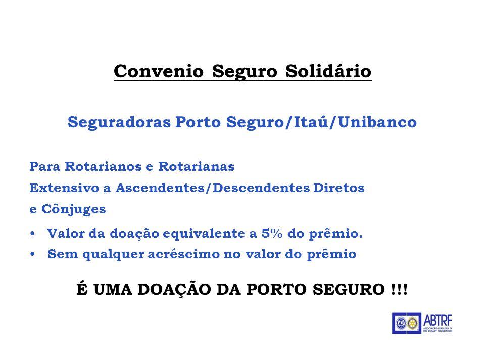 Convenio Seguro Solidário Seguradoras Porto Seguro/Itaú/Unibanco Para Rotarianos e Rotarianas Extensivo a Ascendentes/Descendentes Diretos e Cônjuges
