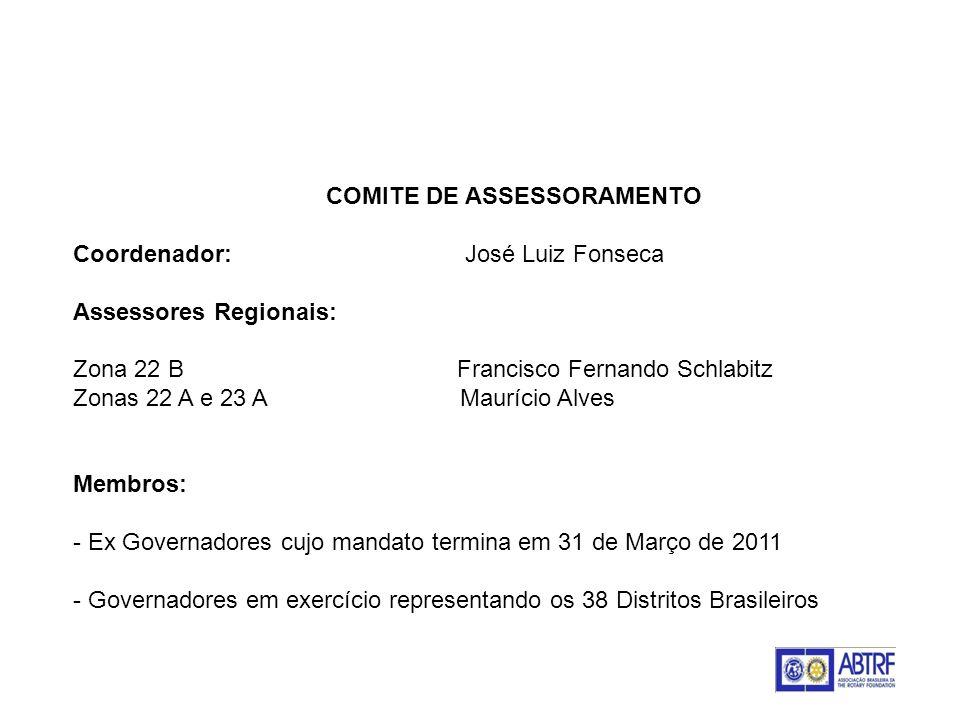 ABTRF - Associação Brasileira da The Rotary Foundation COMITE DE ASSESSORAMENTO Coordenador: José Luiz Fonseca Assessores Regionais: Zona 22 B Francis